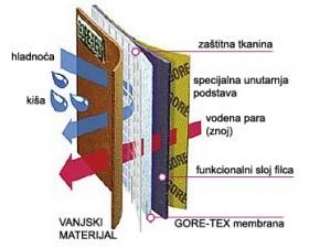 goretex-lining-hr-4.jpg