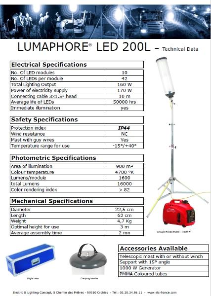 lumaphore200lb.jpg